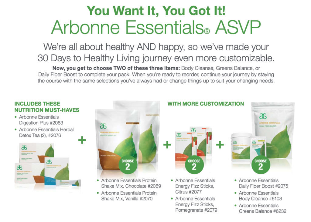 30 days healthy living, arbonne, cedar rapids, get back on track, consultant, sara, sioux city